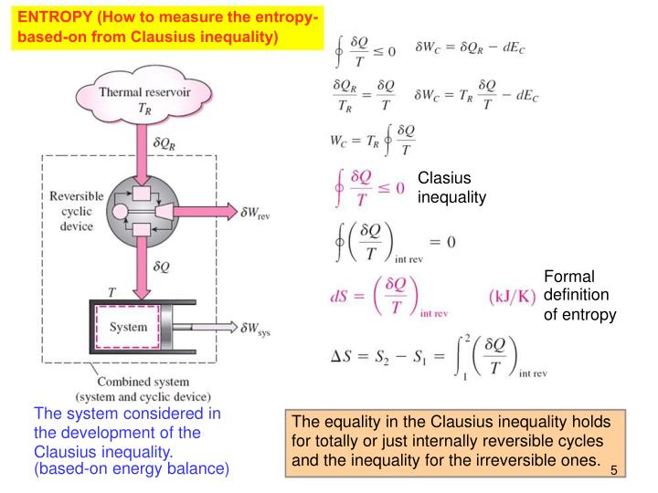 ENTROPY (How to measure the entropy-