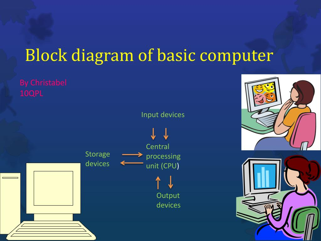 Block Diagram Of Computer Ppt Presentation Schematic Diagrams Cpu Parts Basic Powerpoint Id