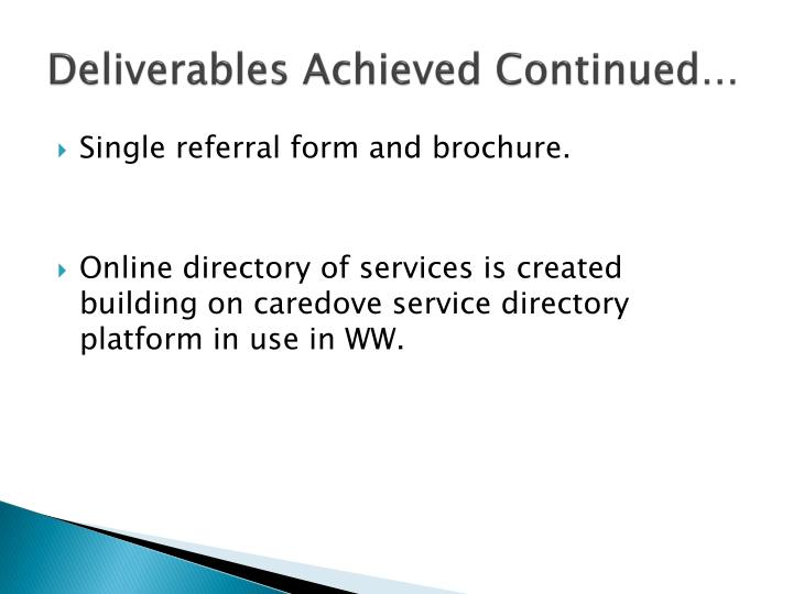 Deliverables Achieved Continued…