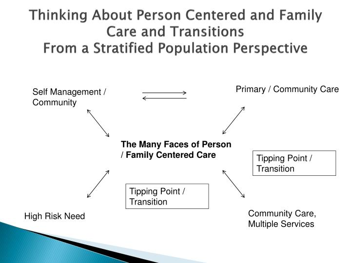 Thinking About Person Centered and Family Care and Transitions