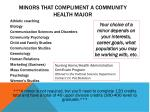 minors that compliment a community health major