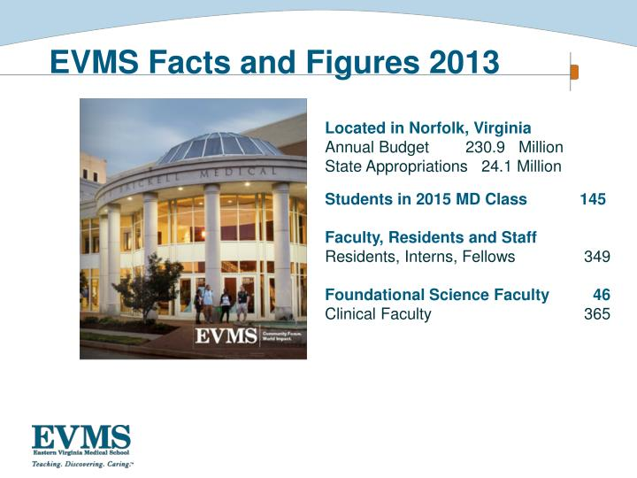 EVMS Facts and Figures 2013