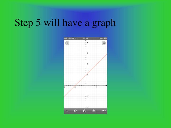 Step 5 will have a graph