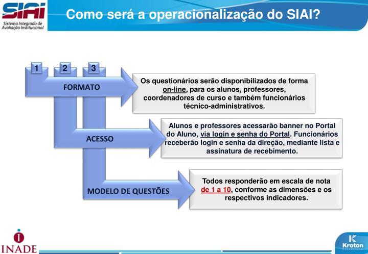 Como será a operacionalização do SIAI?
