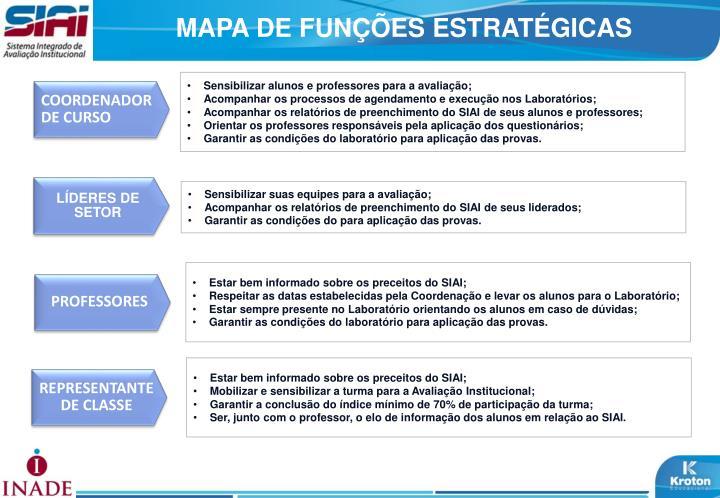 MAPA DE FUNÇÕES ESTRATÉGICAS