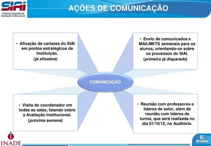 AÇÕES DE COMUNICAÇÃO