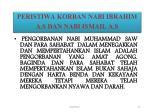 peristiwa korban nabi ibrahim a s dan nabi ismail a s5
