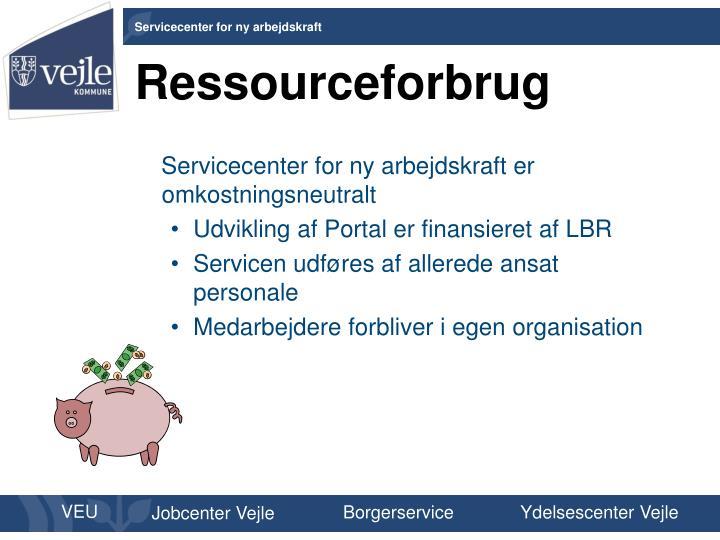 Ressourceforbrug