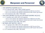 manpower and personnel