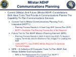 milstar aehf communications planning