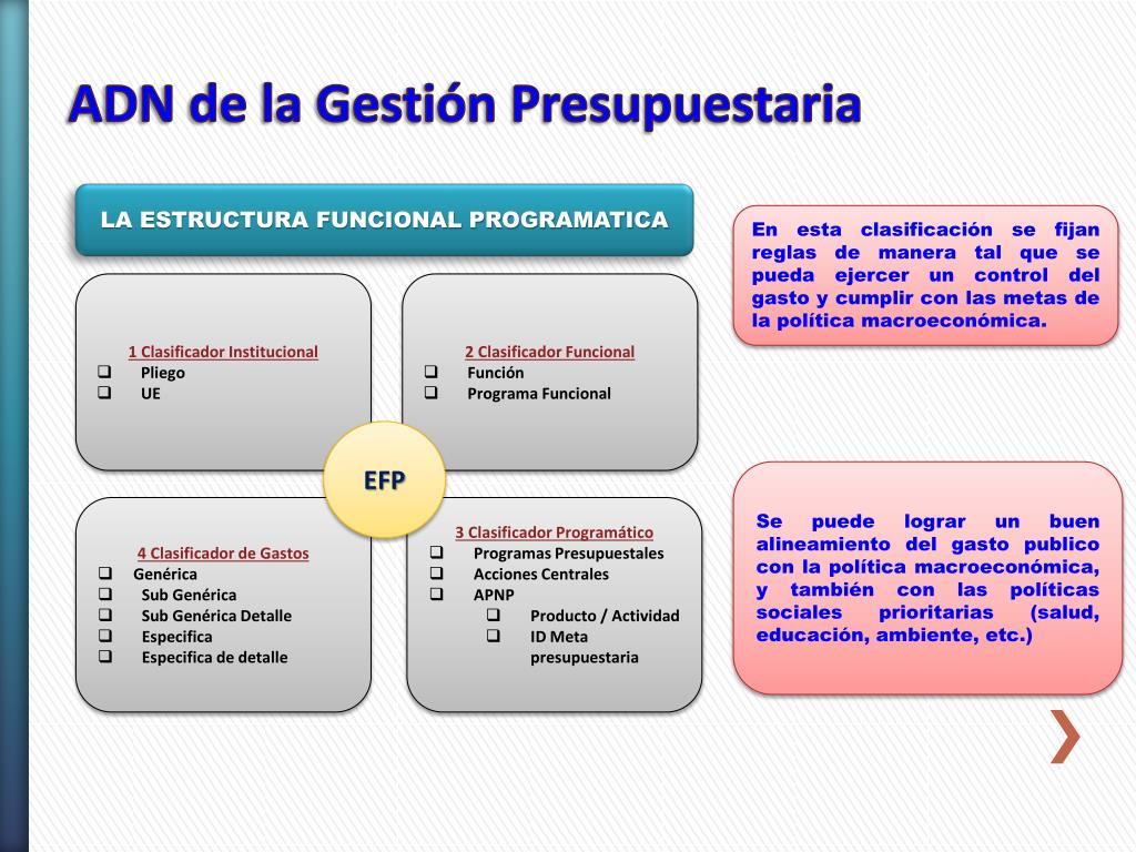 Ppt Taller Powerpoint Presentation Free Download Id 6286663