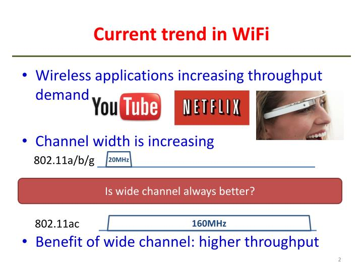 Current trend in wifi