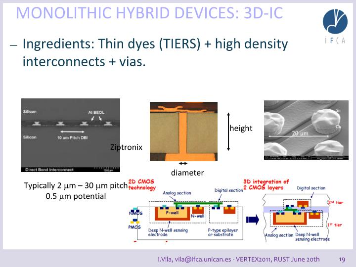 MONOLITHIC HYBRID DEVICES: 3D-IC