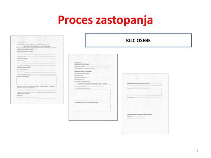 Proces zastopanja