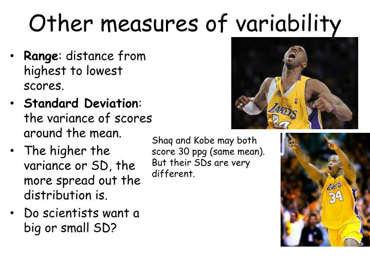 Other measures of variability