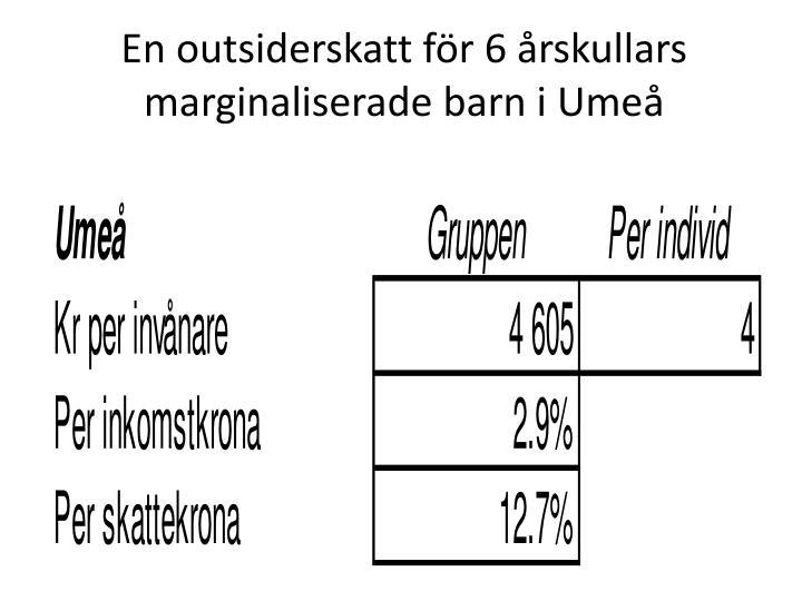 En outsiderskatt för 6 årskullars marginaliserade barn i Umeå