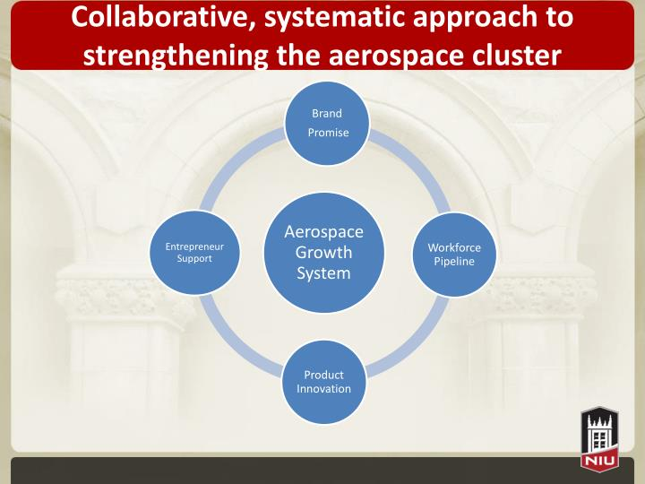 Collaborative, systematic approach to strengthening the aerospace cluster