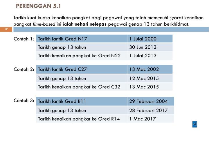 PERENGGAN 5.1
