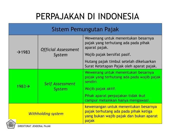 Perpajakan di indonesia1