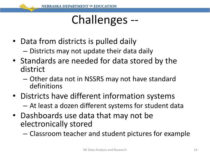 Challenges --