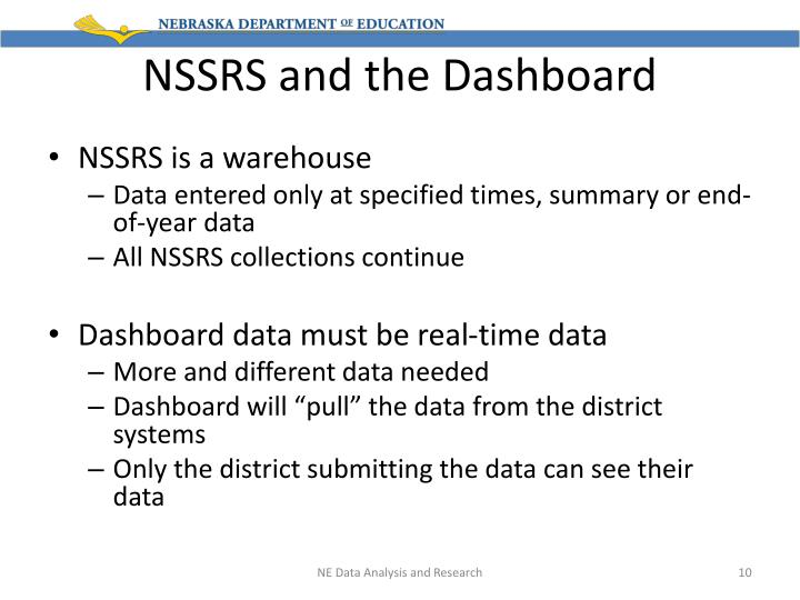 NSSRS and the Dashboard