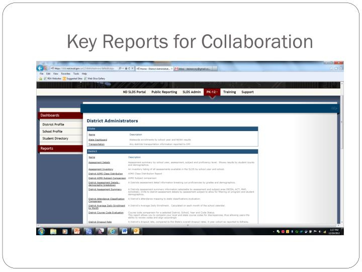 Key Reports for Collaboration