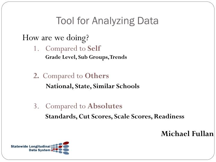 Tool for Analyzing Data