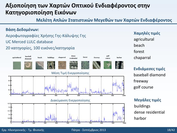 Αξιοποίηση των Χαρτών Οπτικού Ενδιαφέροντος στην Κατηγοριοποίηση Εικόνων