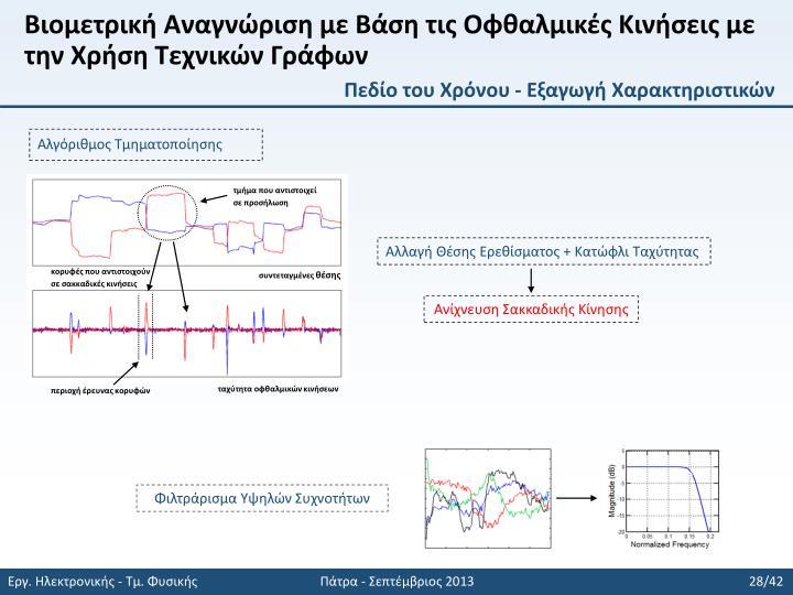 Βιομετρική Αναγνώριση με Βάση τις Οφθαλμικές Κινήσεις με την Χρήση Τεχνικών Γράφων
