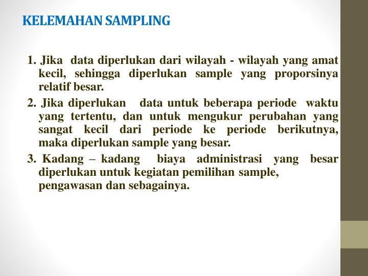 KELEMAHAN SAMPLING