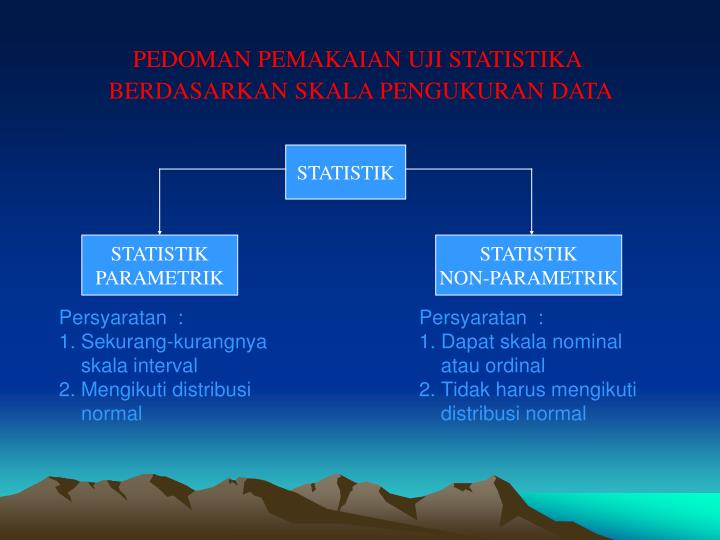 PEDOMAN PEMAKAIAN UJI STATISTIKA
