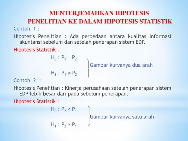 MENTERJEMAHKAN HIPOTESIS