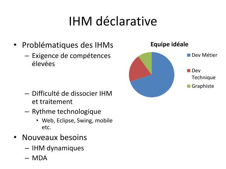 IHM déclarative