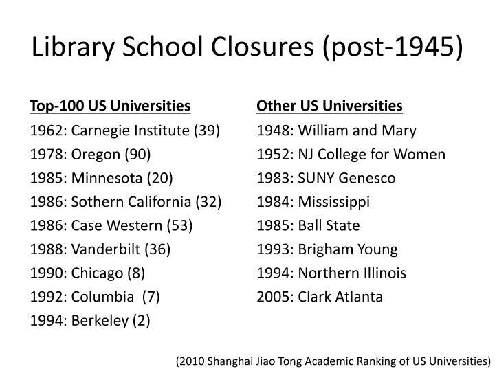 Library School Closures (post-1945)