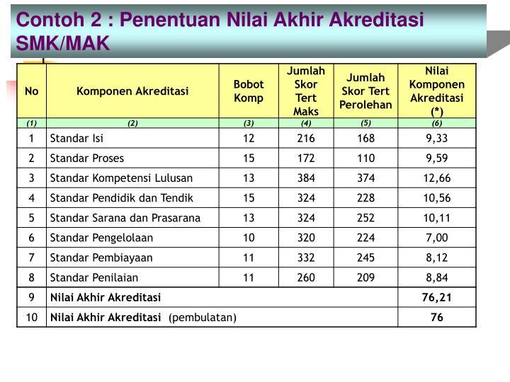 Contoh 2 : Penentuan Nilai Akhir Akreditasi SMK/MAK