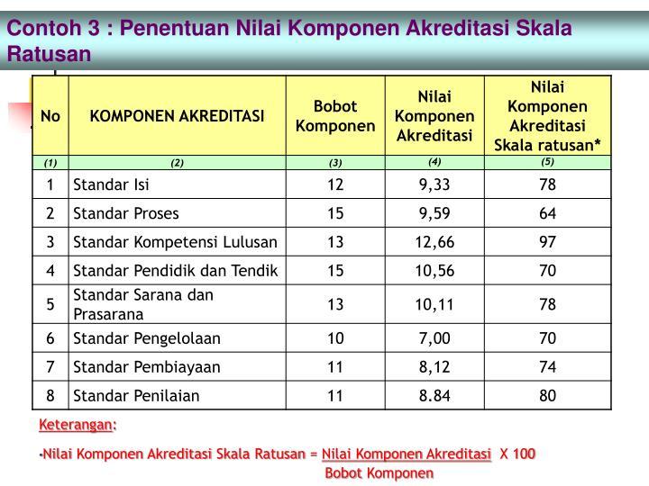 Contoh 3 : Penentuan Nilai Komponen Akreditasi Skala Ratusan