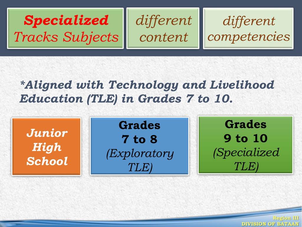 PPT - EDGAR E  GARCIA DepED-Bataan PowerPoint Presentation