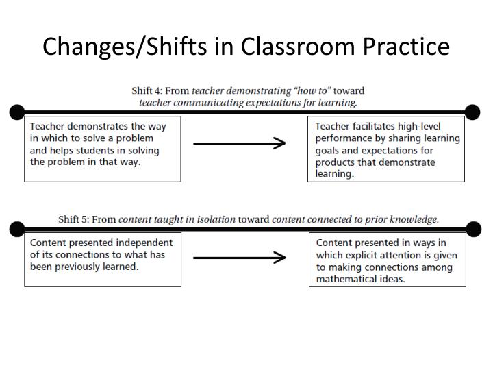 Changes/Shifts in Classroom Practice