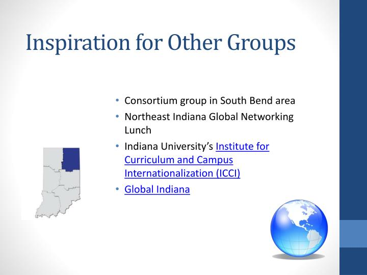 Inspiration for Other Groups
