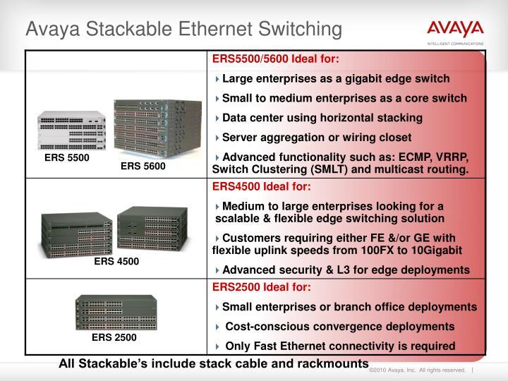 Avaya stackable ethernet switching