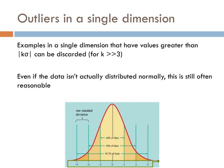 Outliers in a single dimension