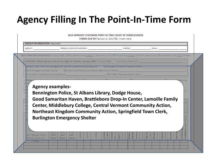 Agency Filling In The Point-In-Time Form