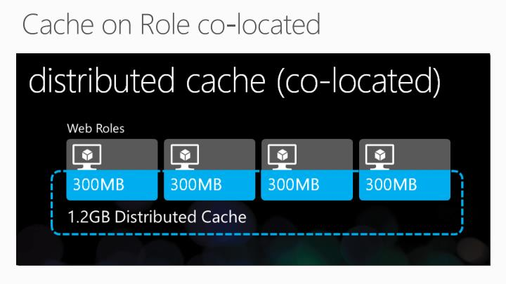Cache on Role co-located