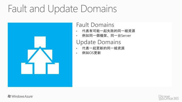 Fault Domains