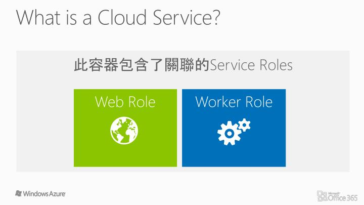 What is a Cloud Service?