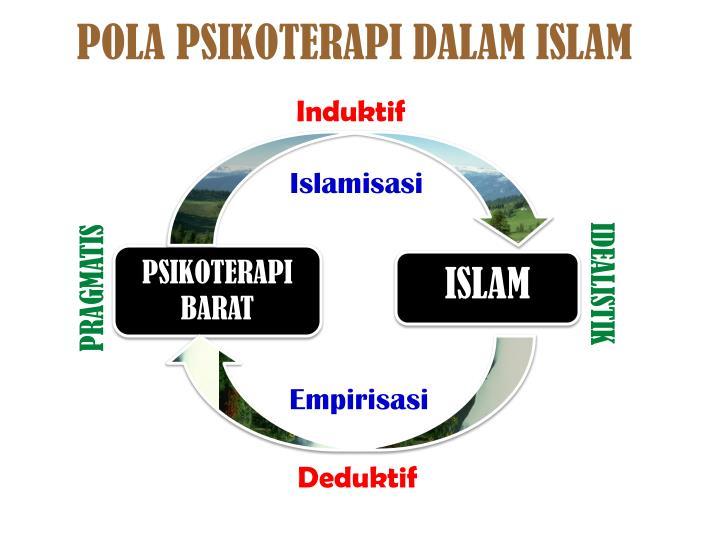 POLA PSIKOTERAPI DALAM ISLAM