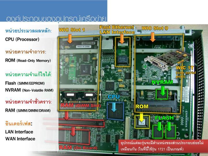 Fast Ethernet LAN Interface