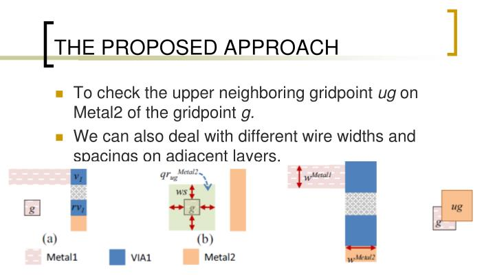 THE PROPOSED APPROACH