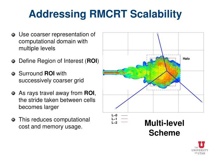 Addressing RMCRT Scalability