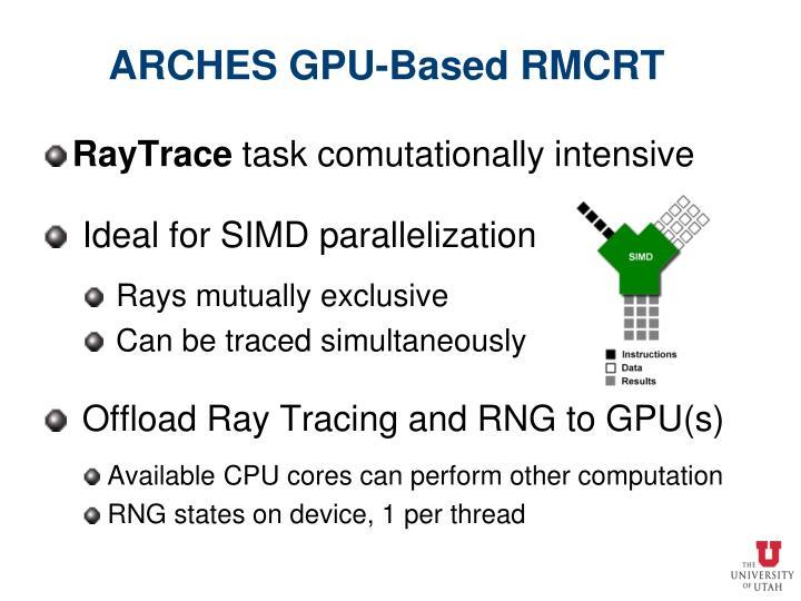 ARCHES GPU-Based RMCRT
